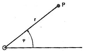 نقطه P با مختصات قطبی